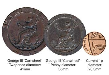 Cartwheel Coin Comparison Image 2