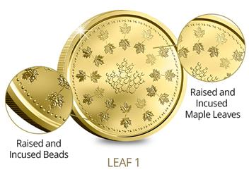 Canada Security Test Token Set Leaf1 Features