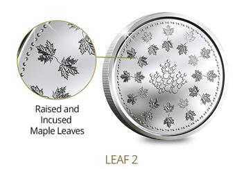 Canada Security Test Token Set Leaf2 Features