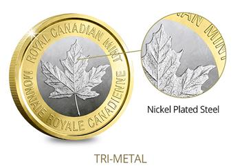 Canada Security Test Token Set Trimetal Features1